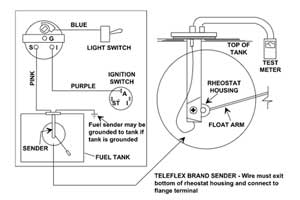 Engine Wiring Harness Diagram PDF