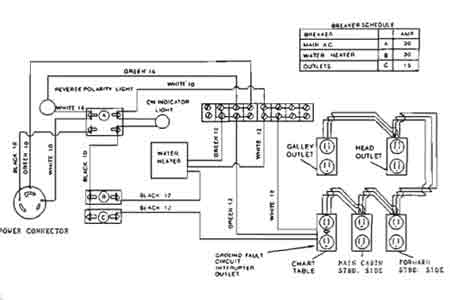 30 Amp Shore Power Wiring Diagram from www.catalinadirect.com