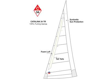 <span style= >C-34 Tall Rig Genoa 135% Furling Offshore by Ullman</span>