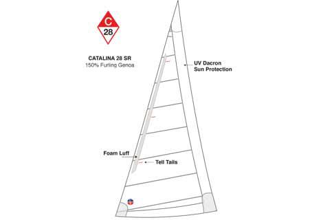 <span style= >C-28 Std Rig Genoa 150% Furling by Ullman</span>