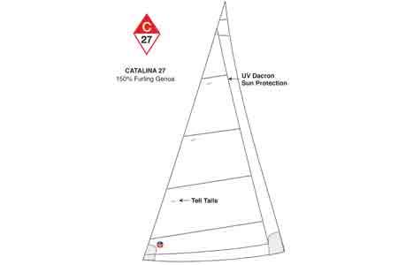 Harken Furling Gear Kit C-27 Std or Tall Rig