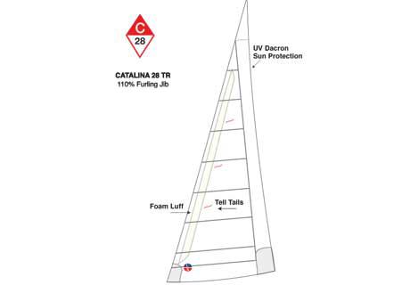 <span style= >C-28 Tall Rig Jib <br/>110% Furling by Ullman </span>