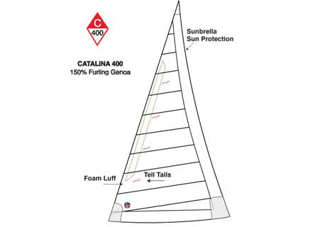 <span style= >C-400 Genoa 150% Furling Ullman Offshore<br/></span>