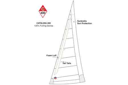 <span style= >C-400 Genoa 135% Furling Ullman Offshore<br/></span>