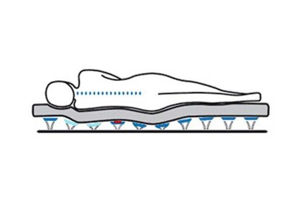 <span style= >Froli Bed Spring Comfort Retrofit C-30 Quarter Berth</span>