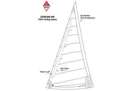 <span style= >C-445 Genoa 155% <br/>Furling Ullman Offshore</span>