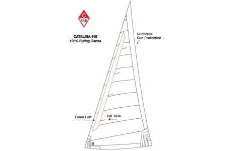 <span style= >C-445 Genoa 135% <br/>Furling Ullman Offshore</span>