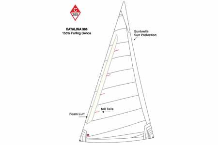 <span style= >C-385 Genoa 155% <br/>Furling Ullman Offshore</span>