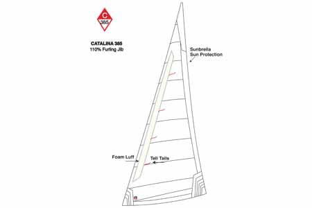 <span style= >C-385 Jib 110% <br/>Furling Ullman Offshore</span>