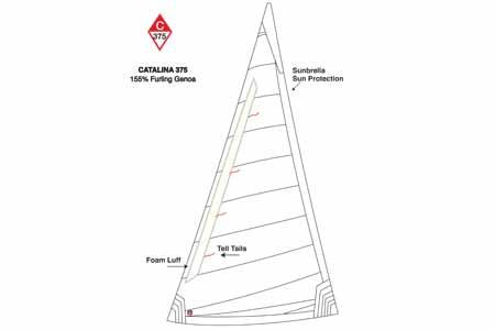 <span style= >C-375 Genoa 155% <br/>Furling Ullman Offshore</span>
