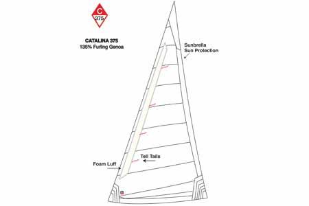 <span style= >C-375 Genoa 135% <br/>Furling Ullman Offshore</span>