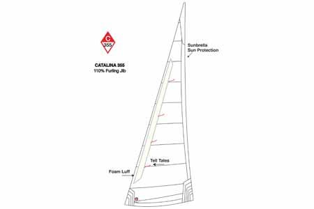 <span style= >C-355 Jib 110% <br/>Furling Ullman Offshore</span>