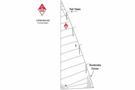 <span style= >C-425 In Mast Furling Main</span>
