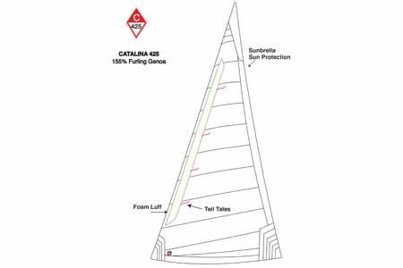 <span style= >C-425 Genoa 155% <br/>Furling Ullman Offshore</span>