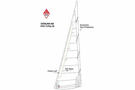 <span style= >C-425 Jib 100% <br/>Furling Ullman Offshore</span>