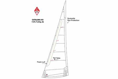 <span style= >C-315 Jib 110% <br/>Furling Ullman Offshore</span>