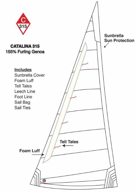 C-315 Genoa 155% Furling Ullman Offshore
