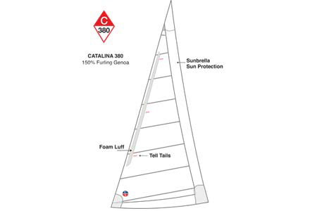 <span style= >C-380 Tall Rig Genoa 150% Furling Offshore by Ullman</span>