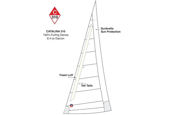 <span style= >C-310 Genoa 150% Furling by Ullman</span>