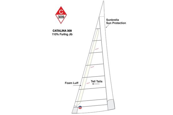 <span style= >C-309 Jib 110% Furling by Ullman</span>