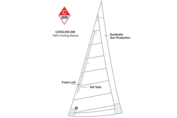 <span style= >C-309 Genoa 150% Furling by Ullman</span>