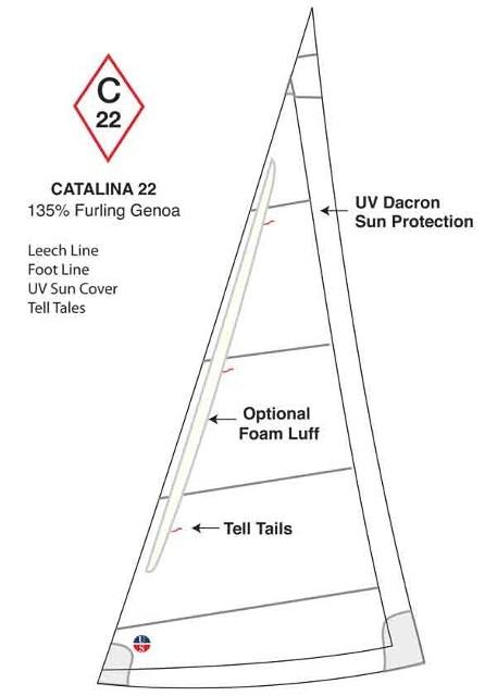 C-22 Genoa 135% Furling Offshore by Ullman