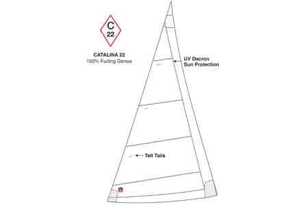 <span style= >C-22 Genoa 150% Furling Offshore by Ullman</span>