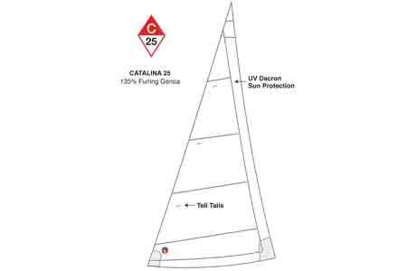 <span style= >C-25 Std Rig Genoa 135% Furling by Ullman</span>